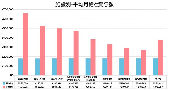 高収入_グラフ